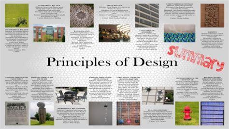 Interior Design Principles  Home Design
