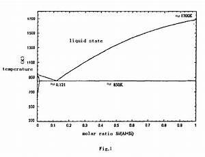 Patent Us20130008372