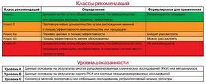 Форумы по гипертонии атеросклерозе