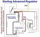 12 Volt Dc Alternator Wiring Diagram