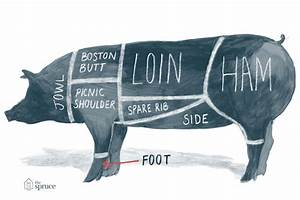 A Diagram And Pork Chart Of Cuts Of Meat