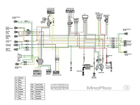 Lifan Wiring Diagram Wire Center Within