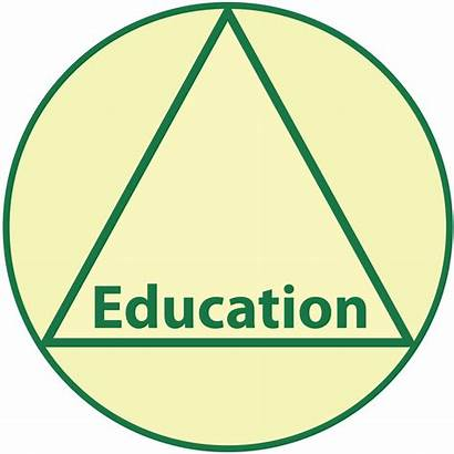 Education Ministry Myanmar Svg Seal Commons Malaysia