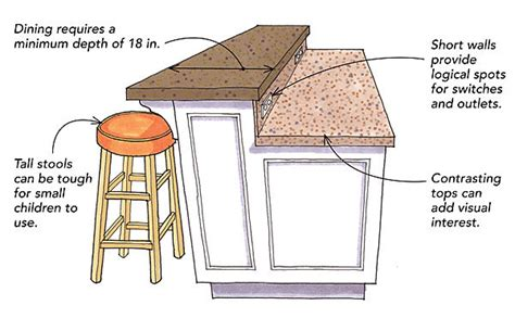 kitchen island dimensions with seating considerations for kitchen islands homebuilding