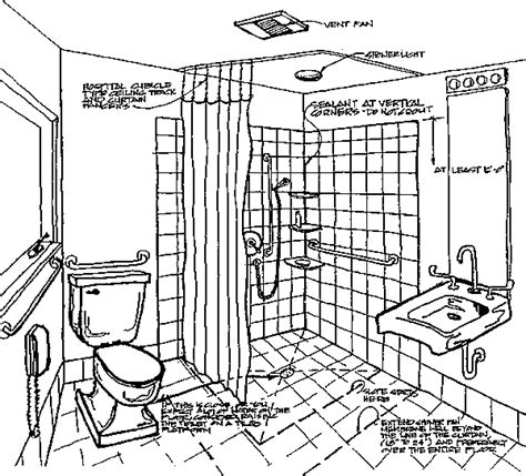 Barrier Free Bathroom Design by Barrier Free Bathroom Design Handicappedbathroomtips
