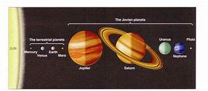 Terrestrial and Jovian Planets - Pics about space