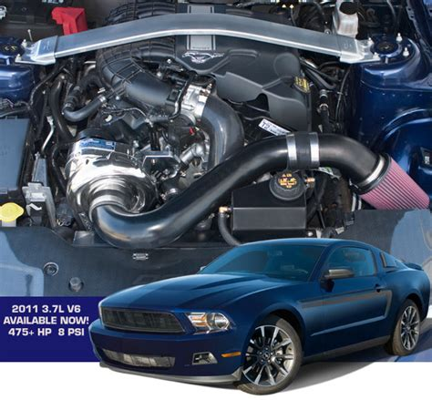 Supercharger For Mustangs by Procharger Supercharger A Journey In Performance With