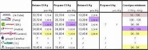 Comparatif Tarif Gaz : voir le sujet fiche guide les bouteilles de gaz prix ~ Maxctalentgroup.com Avis de Voitures