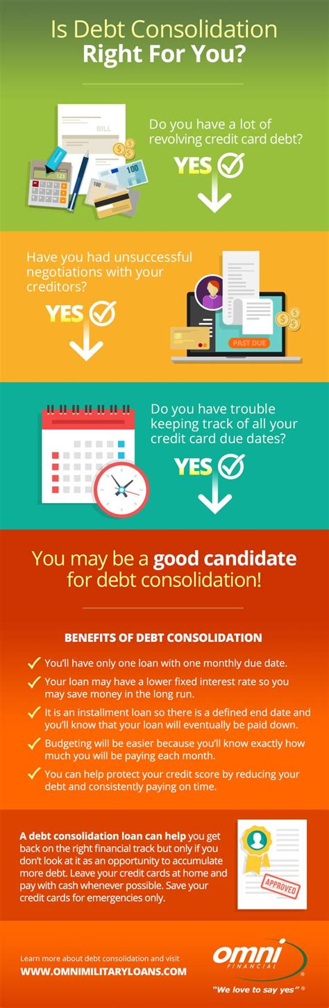 Should You Consider A Debt Consolidation Loan?  Omni. How To Teach Online College Courses. Florida Rules Of Probate Credit Card Gas Card. Sacramento Window Replacement. What Should My Internet Speed Be. Insurance Companies In St Louis Mo. Apple Computers For Rent Submit Press Release. Boston College Mba Program Nsa Facility Utah. Prostate Cancer Cyberknife Fresh Direct Food