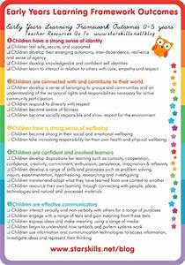 a good summary of the eylf learning outcomes early With early years learning framework planning templates