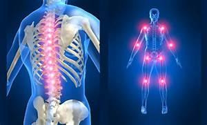 Чем снять боль плечевых суставов