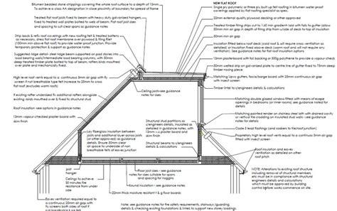 Dormer Construction Plans by Mansard Dormer Construction Picture Studio Design