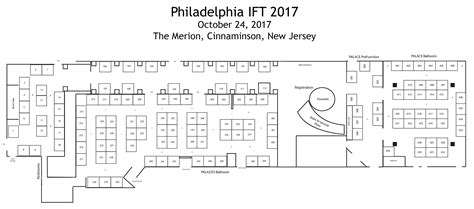 2017 Suppliers' Expo  Philadelphia Section Ift