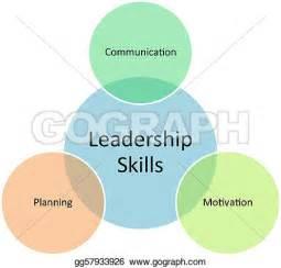 Leadership Skills Clip Art