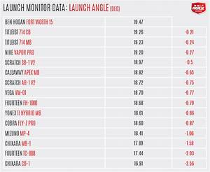 4 Hybrid Distance Chart 2015 Blade Iron Shootout Golfwrx
