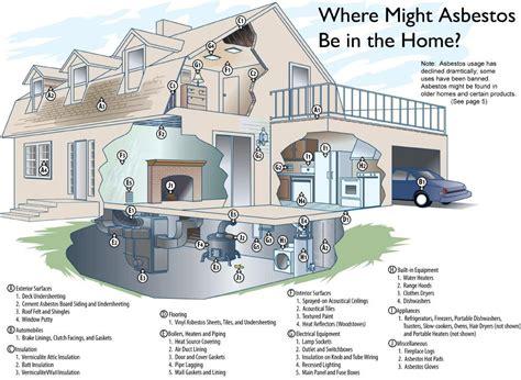 asbestos information advanced health  safety