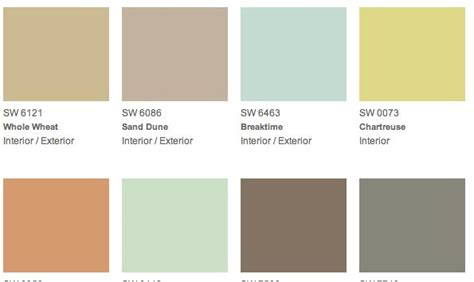 Sherwin Williams- Lime Green Color