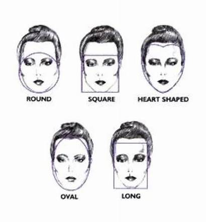 Face Shape Square Hairstyles