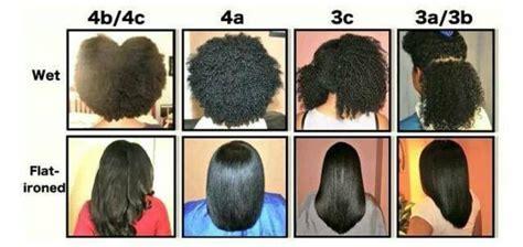 natural hair   manage   hair