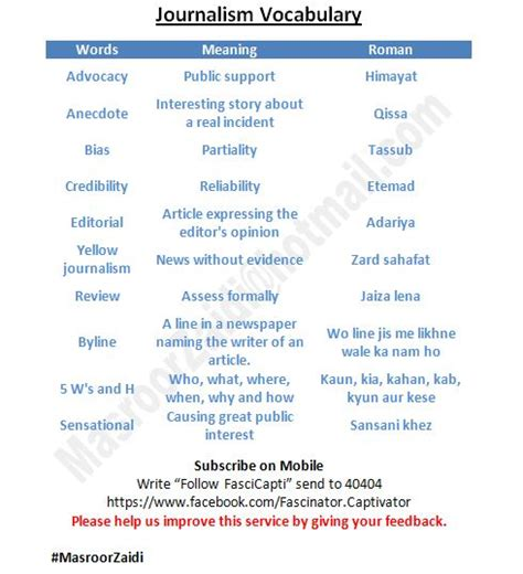 Journalism Vocabulary by Language Assimilators Vocabulary Related To