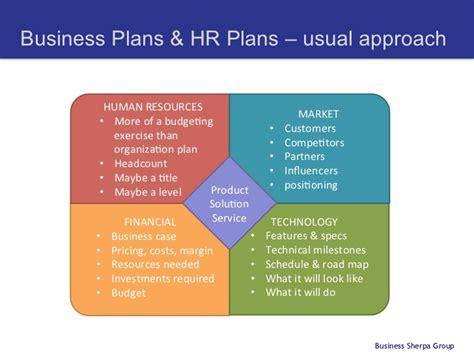 Hr strategic planning template costumepartyrun hr business plan template reportz725webfc2com accmission Images