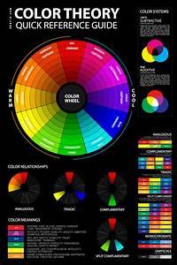 Color Theory Poster  U2013 Graf1x Com