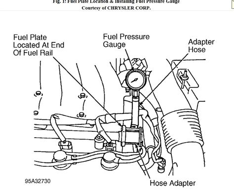 Engine Stumbles Problem With Sebring