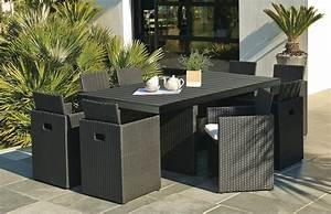 Table Jardin Composite : table jardin composite maison design ~ Teatrodelosmanantiales.com Idées de Décoration