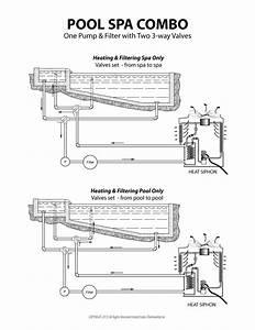 Heat Siphon U00ae Installation