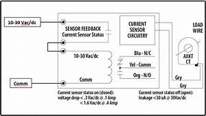 Normally Closed Current Sensors