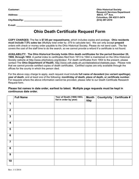 death certificate template   documents