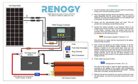 How Install Solar Panel Starter Kit For The