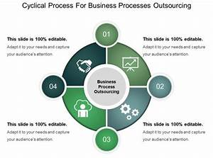 Cyclical Process For Business Processes Outsourcing Ppt
