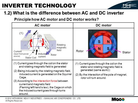 Ac And Dc Motors by Difference Between Ac Generator And Dc Motor Impremedia Net