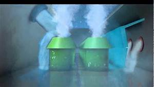 3d Animation Demonstration Video Of Subcritical Boiler