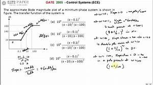 Gate 2003 Ece Transfer Function Of Approximate Bode
