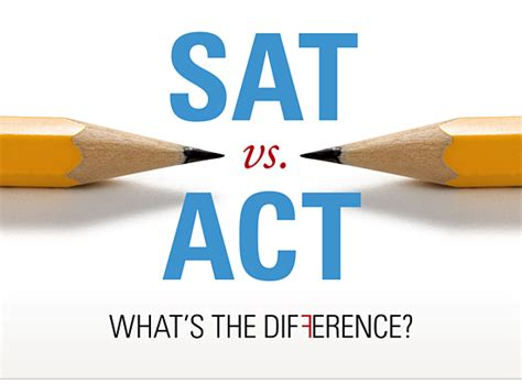 Sat Or Act? Which Exam Do You Take?