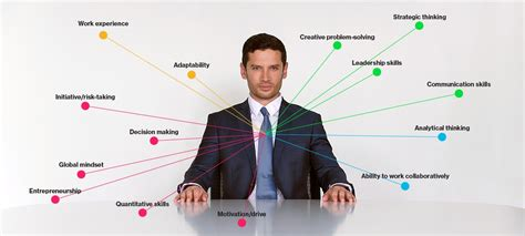 7 Essential Skills Employers Want In 2016 Graduates. Safety Insurance Contact Cloud Service Reviews. Auto Accident Lawyer Philadelphia. Dr Fox Dermatologist Nj P E Elementary Games. It Consulting Firms Bay Area. 4 Star Hotel New Orleans Creation De Site Web. Car Rental Adelaide Airport Build Ipad App. Where Is The Fertile Crescent Located. How To Spell Me In Spanish Va Auto Insurance