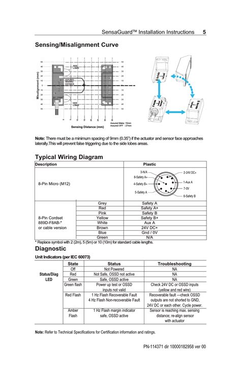 Sensing Misalignment Curve Typical Wiring Diagram