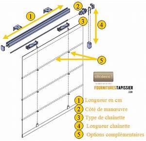 Mécanisme Store Bateau : clous de d coration outillage tapissier tringles ~ Premium-room.com Idées de Décoration