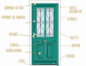 superbe comment installer une porte d entree 4 laisser With comment installer une porte d entree