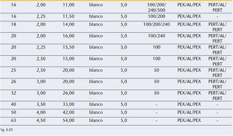 d 233 co tarif horaire moyen d un peintre rouen 33 tarif mondial relay avec ebay tarif timbres