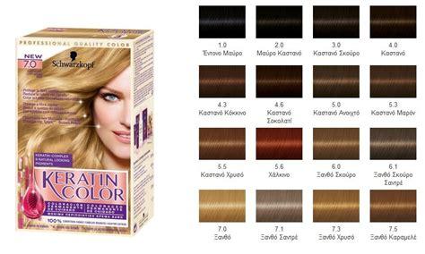 Schwarzkopf Keratin Color Professional Quality Permanent