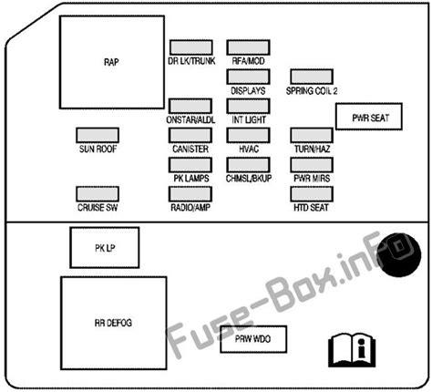 2004 Grand Prix Fuse Diagram by Fuse Box Diagram Gt Pontiac Grand Prix 2004 2008
