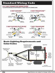 12v Trailer Wiring Diagram