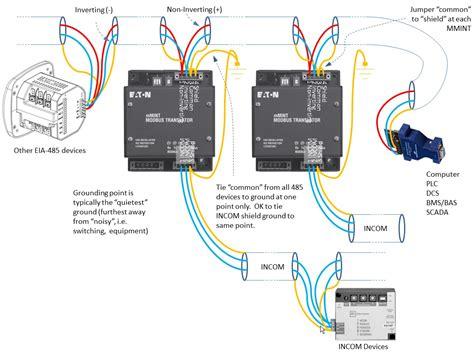 Modbus Mint Modular Incom Network Translator Mmint