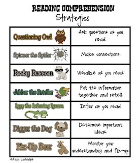 First Grade Factory Reading Comprehension Strategy Materials