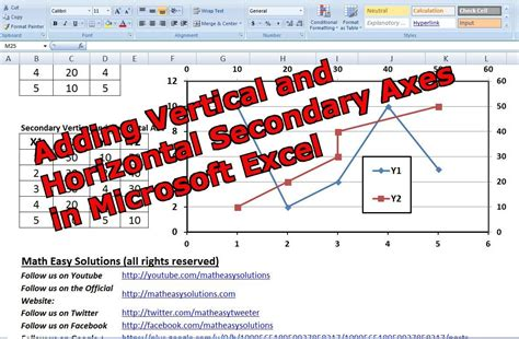 Adding Secondary Vertical And Horizontal Axes In Microsoft