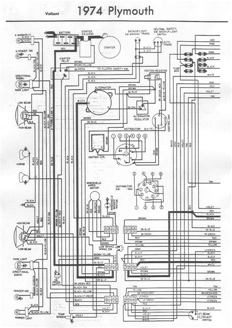 Wiring Diagram 1973 Plymouth Duster by 1964 Dodge Dart Wiring Diagram Wiring Library