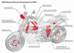 Bmw Introduces Dynamic Damping Control For Future Motorcycles  U2013 Bmw Motorcycle Magazine